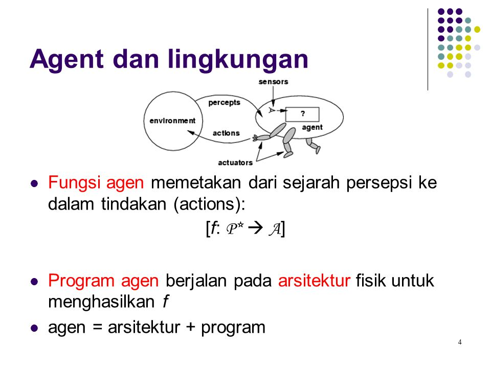 Agent dan lingkungan Fungsi agen memetakan dari sejarah persepsi ke dalam tindakan (actions): [f: P*  A]